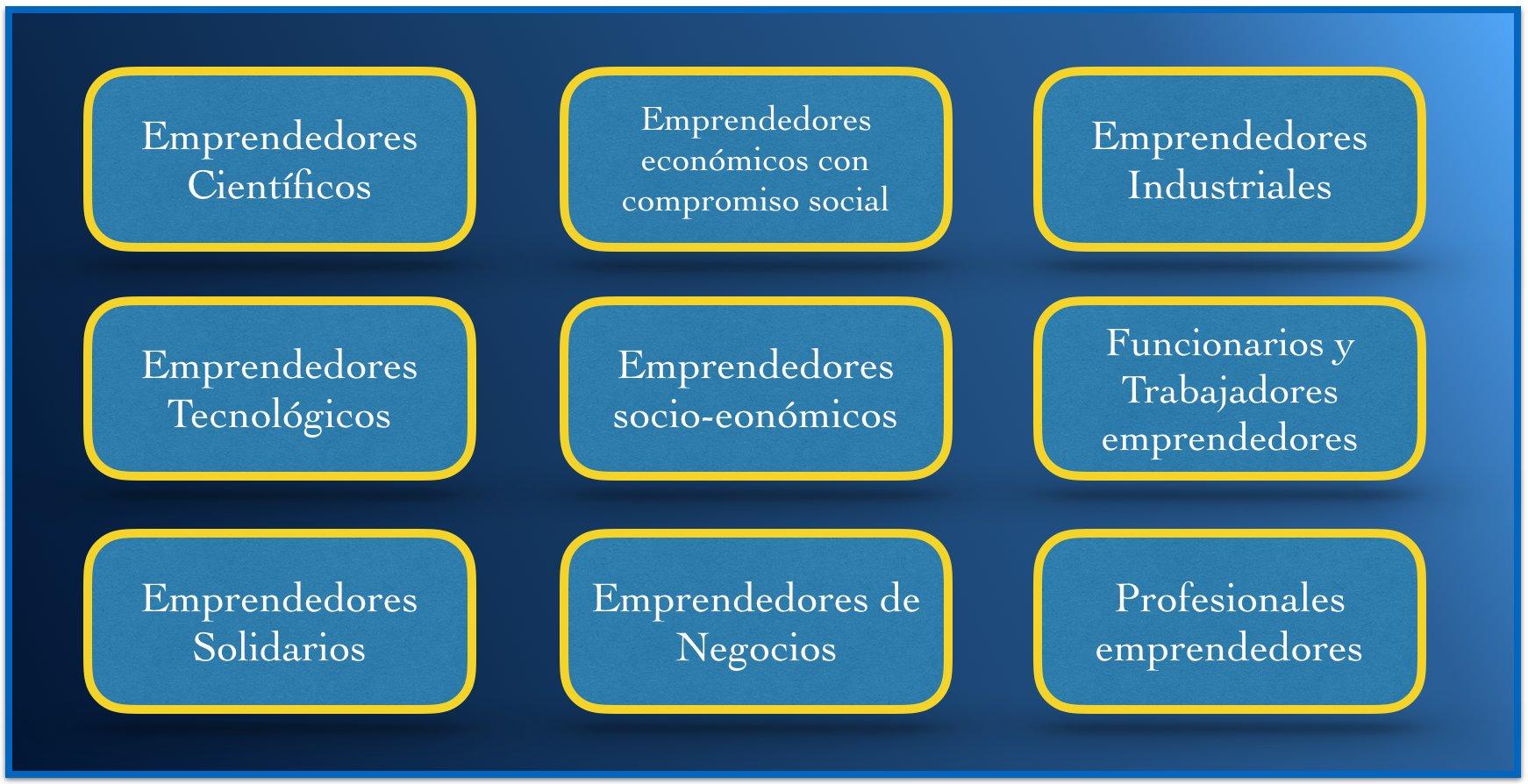 Emprenedores